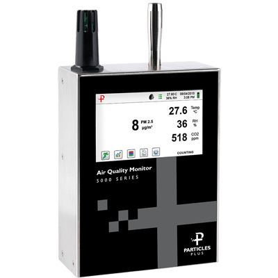 5301-AQM Air Quality Monitor Launched